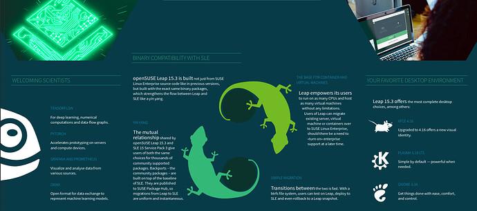 2021-06-09 促进 openSUSE Leap 15.3 的发展